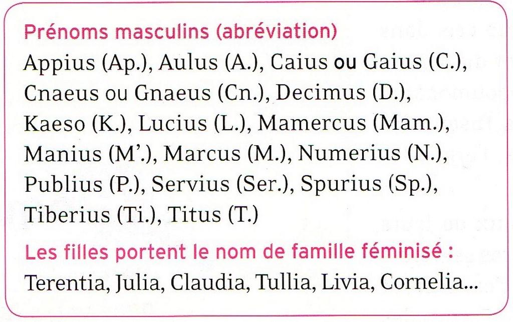 """Résultat de recherche d'images pour """"nom des romains"""""""