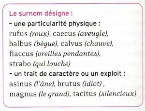 surnoms (Copier)