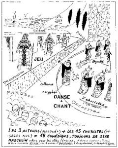 André Degaine, Histoire du théâtre dessinée, 1992, Librairie AG Nizet