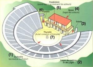 theatre grec